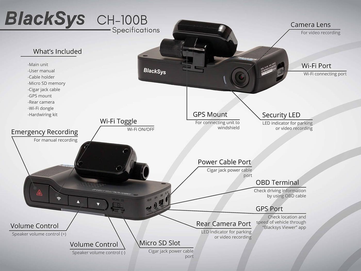 กล้องบันทึก กล้องติดรถ กล้องหน้ารถ ดีที่สุด สำหรับ BMW