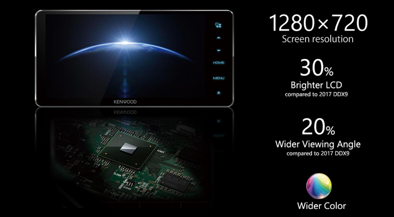 ทีวี KENWOOD DNX9180S ราคา